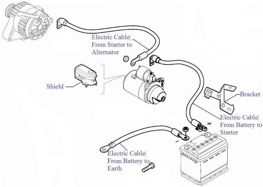Toyota Avensis Starter Motor Problem on mitsubishi lancer parts diagram
